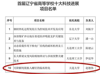 我院骨科赵德伟教授团队科研成果入选首届省高校科技进展项目